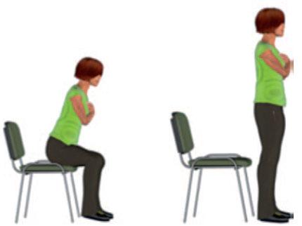 Test du lever de chaise